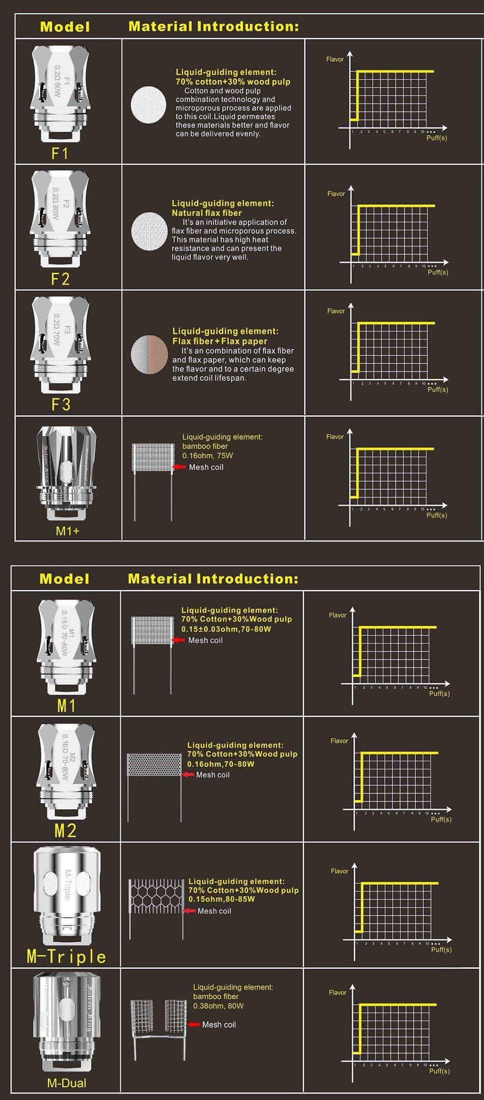 Carga Resistiva - Delta Cerrado: Diagrama fasorial