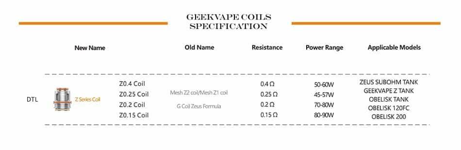 GEEKVAPE - Z SERIES MESH COIL